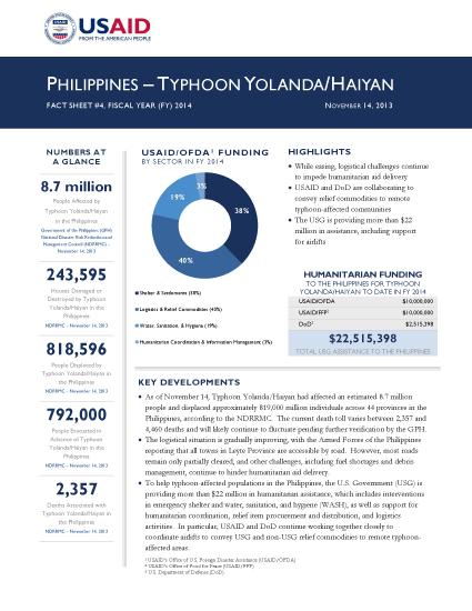 Typhoon Haiyan / Yolanda Fact Sheet #4 - 11/14/2013 - Click to view PDF