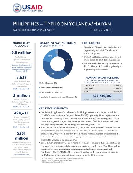 Typhoon Haiyan / Yolanda Fact Sheet #6 - 11/16/2013