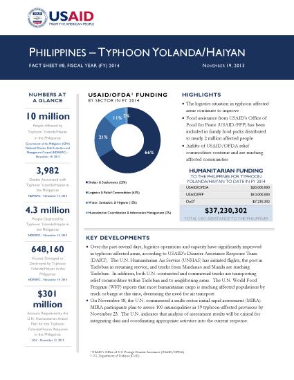 Typhoon Haiyan / Yolanda Fact Sheet #8 - 11/19/2013 (Click to view PDF)