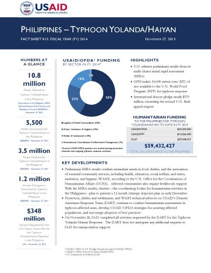 Typhoon Haiyan / Yolanda Fact Sheet #13 - 11/27/2013