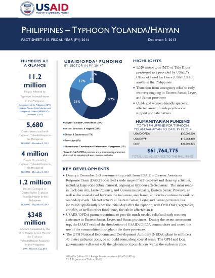 Typhoon Haiyan / Yolanda Fact Sheet #15 - 12/03/2013