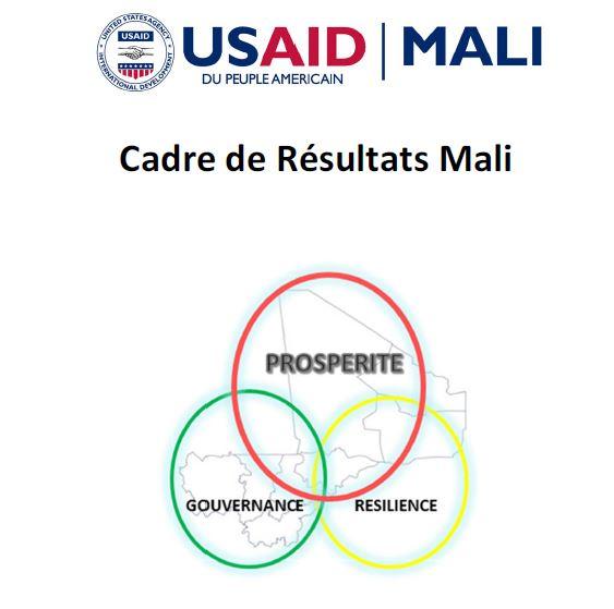Résumé du Cadre de Résultats de la Stratégie de l'USAID/Mali 2015-2019