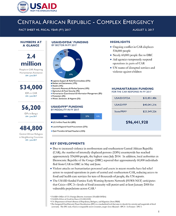 Central African Republic Complex Emergency Fact Sheet #5 - 08-03-2017