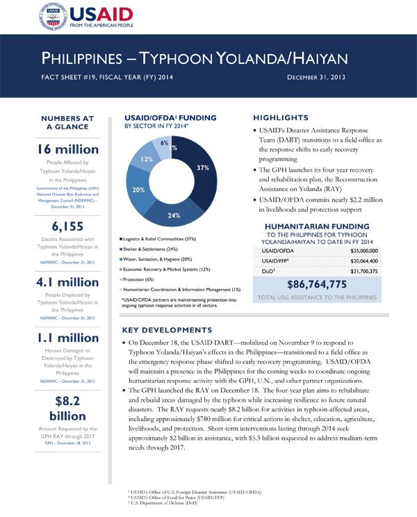 Typhoon Haiyan / Yolanda Fact Sheet #19 - 12/31/2013