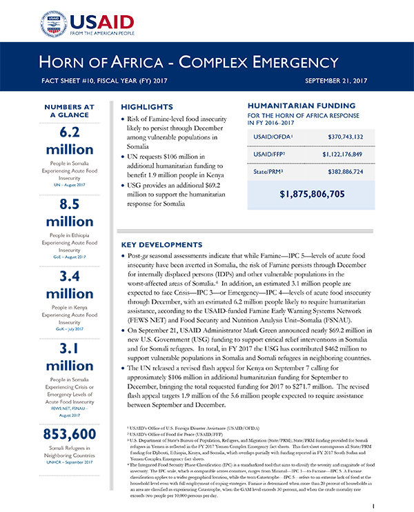 Horn of Africa Complex Emergency Fact Sheet #10 - 09-21-2017