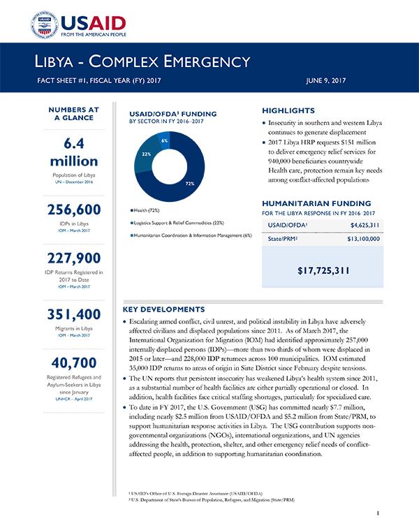 Libya Complex Emergency Fact Sheet #1 - 06-09-2017
