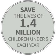 Save 1.4 Million Children Under 5 each Year