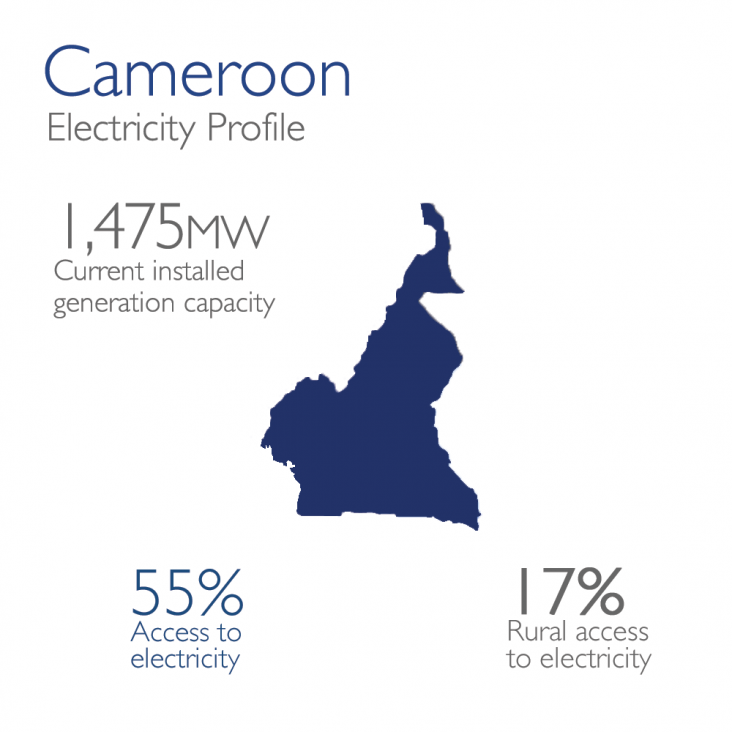 Cameroon Electricity Profile: 1,475mw currently installed, 55% access, 17% rural access