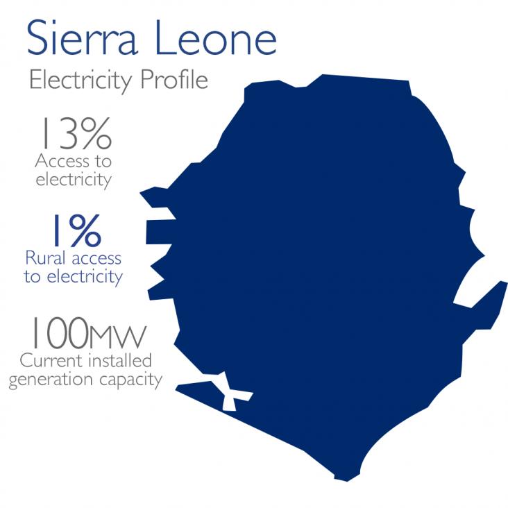 Power Africa In Sierra Leone Power Africa Archive U