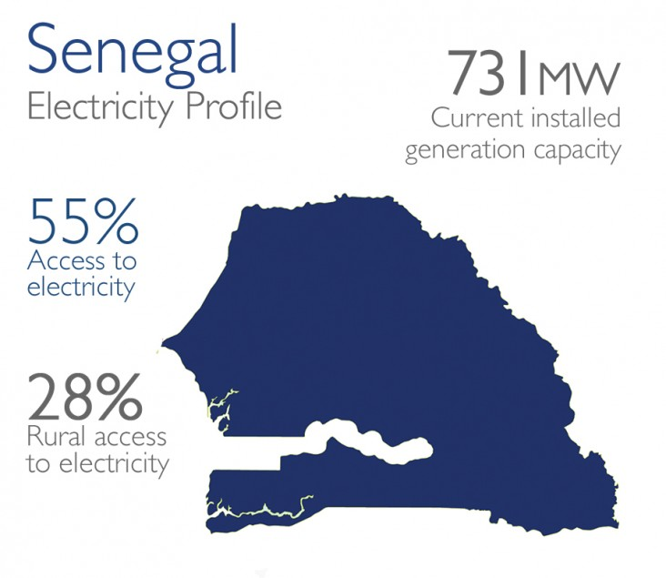 Senegal Power Africa
