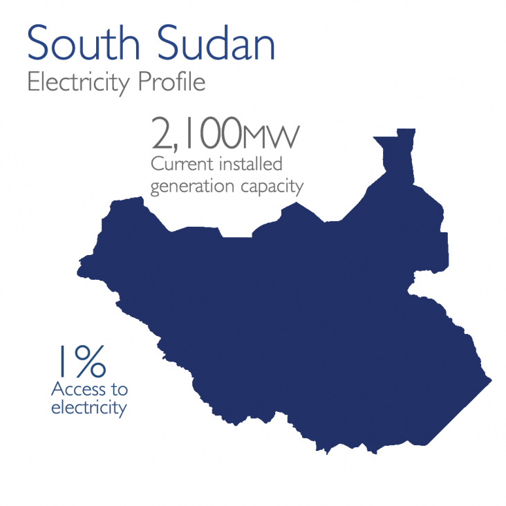 South Sudan Electricity Profile: 2,100mw currently installed, 1% access