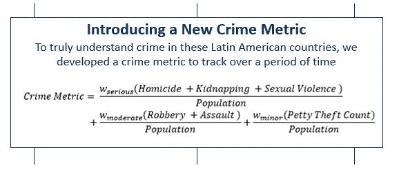 crime metric