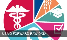 USAID Forward Raw Data