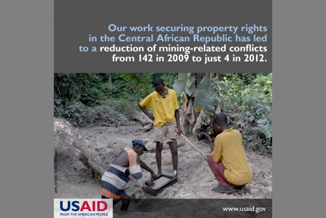 Our work securing property rights in the Central African Republic has led to a reduction of mining-related conflicts from 142 in